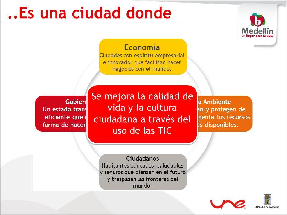 Economía Ciudades con espíritu empresarial e innovador que facilitan hacer negocios con el mundo. Ciudadanos Habitantes educados, saludables y seguros