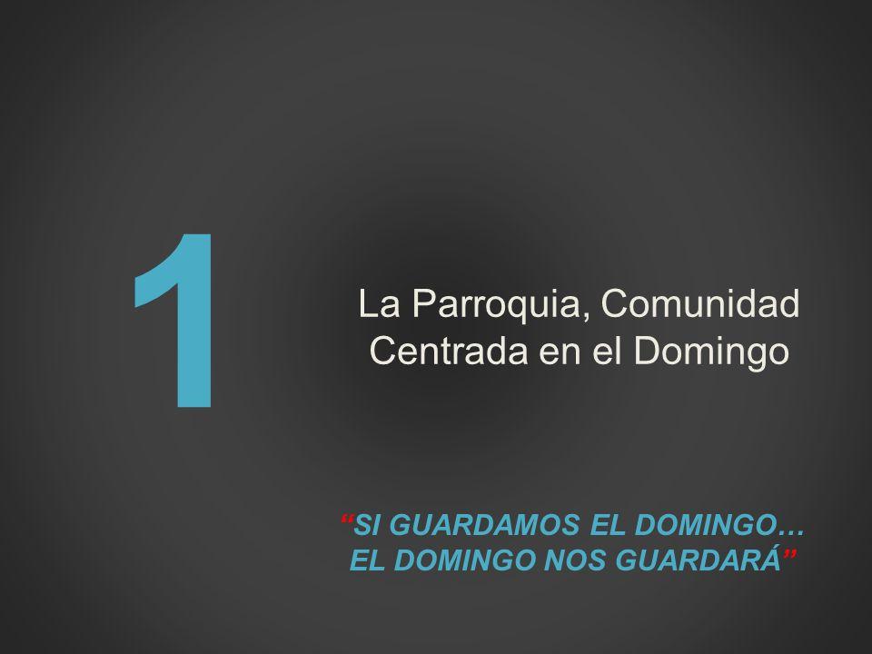 1 La Parroquia, Comunidad Centrada en el Domingo SI GUARDAMOS EL DOMINGO… EL DOMINGO NOS GUARDARÁ
