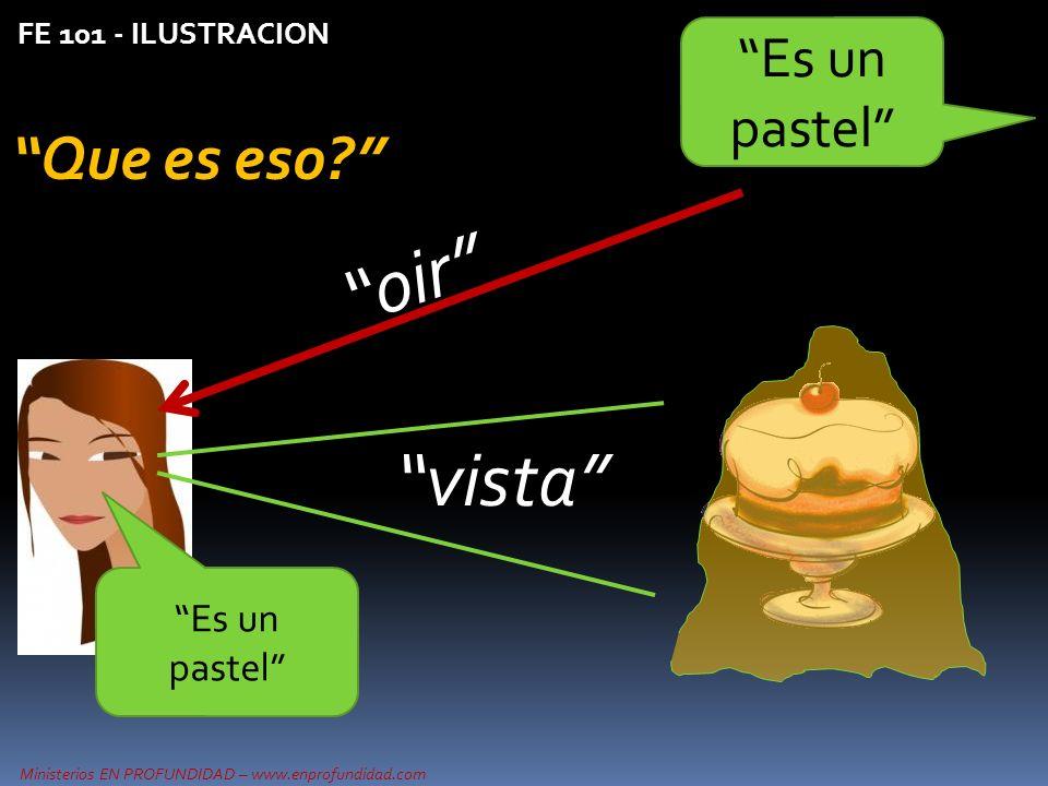 Ministerios EN PROFUNDIDAD – www.enprofundidad.com FE 101 - ILUSTRACION Que es eso? Es un pastel vista oir Es un pastel