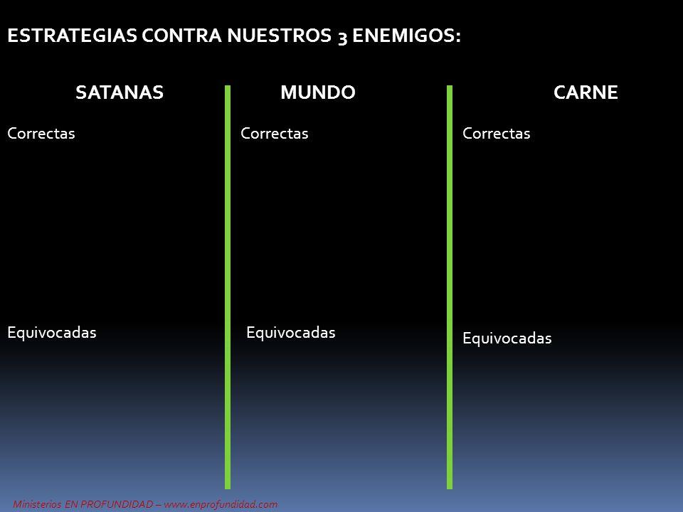 Ministerios EN PROFUNDIDAD – www.enprofundidad.com ESTRATEGIAS CONTRA NUESTROS 3 ENEMIGOS: SATANASMUNDOCARNE Correctas Equivocadas Correctas Equivocad