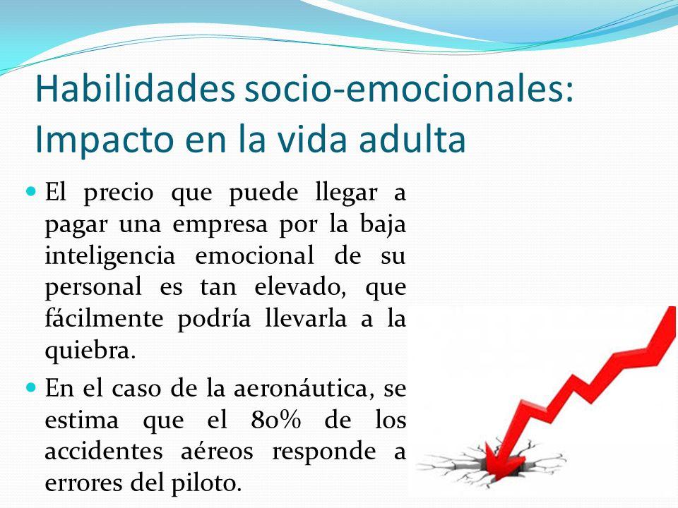 Habilidades socio-emocionales: Impacto en la vida adulta El precio que puede llegar a pagar una empresa por la baja inteligencia emocional de su perso