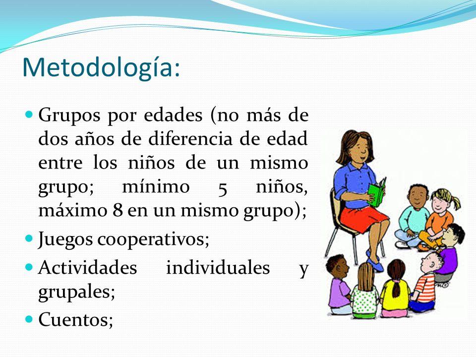 Metodología: Grupos por edades (no más de dos años de diferencia de edad entre los niños de un mismo grupo; mínimo 5 niños, máximo 8 en un mismo grupo