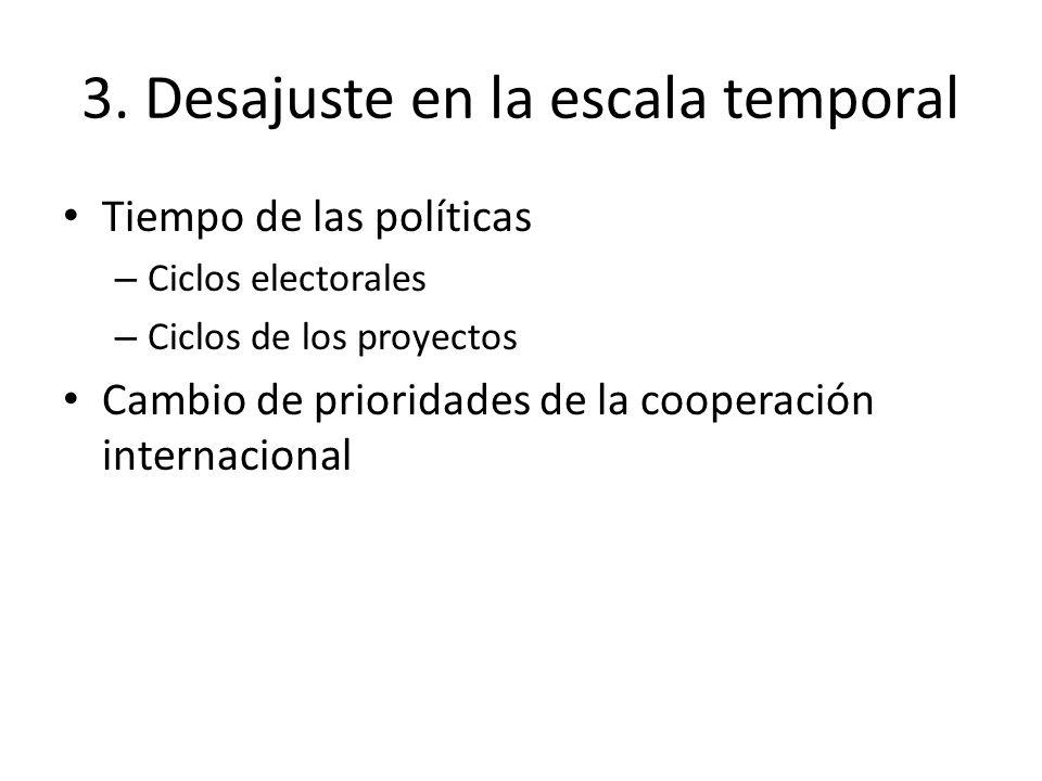3. Desajuste en la escala temporal Tiempo de las políticas – Ciclos electorales – Ciclos de los proyectos Cambio de prioridades de la cooperación inte