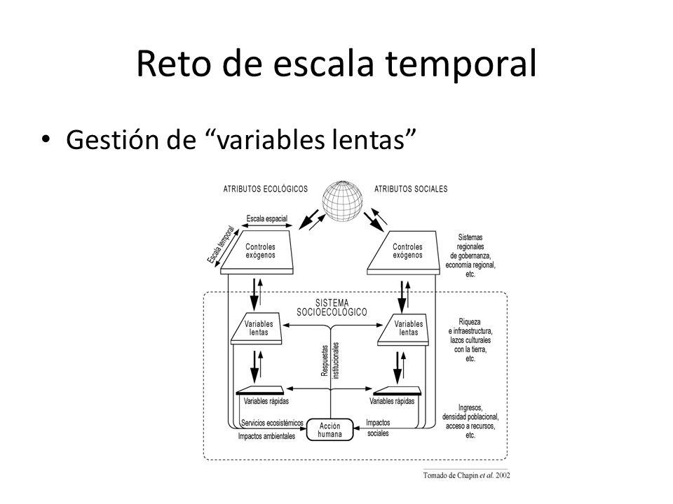 Reto de escala temporal Gestión de variables lentas