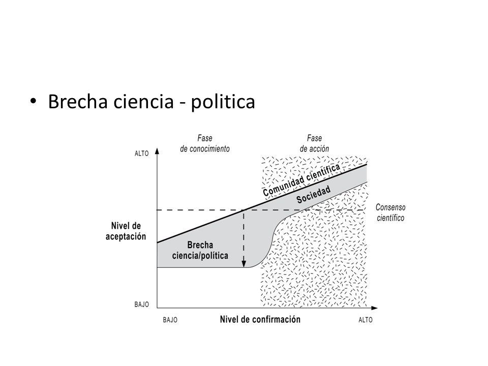 Brecha ciencia - politica