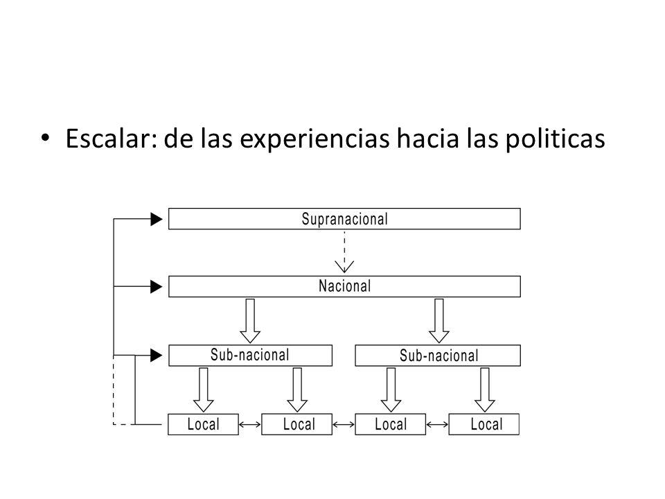 Escalar: de las experiencias hacia las politicas