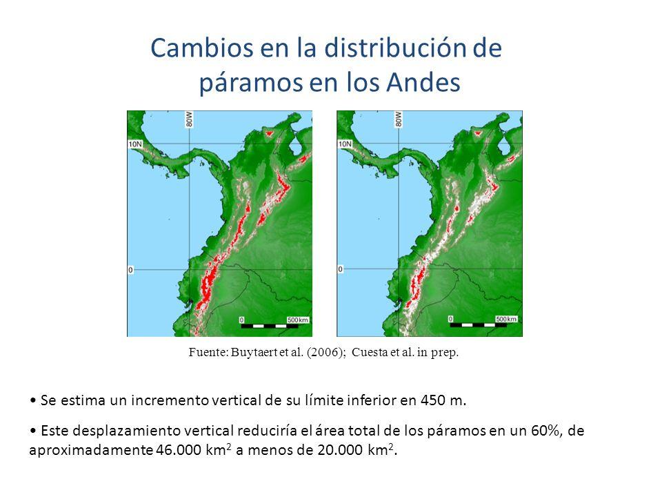 Se estima un incremento vertical de su límite inferior en 450 m. Este desplazamiento vertical reduciría el área total de los páramos en un 60%, de apr