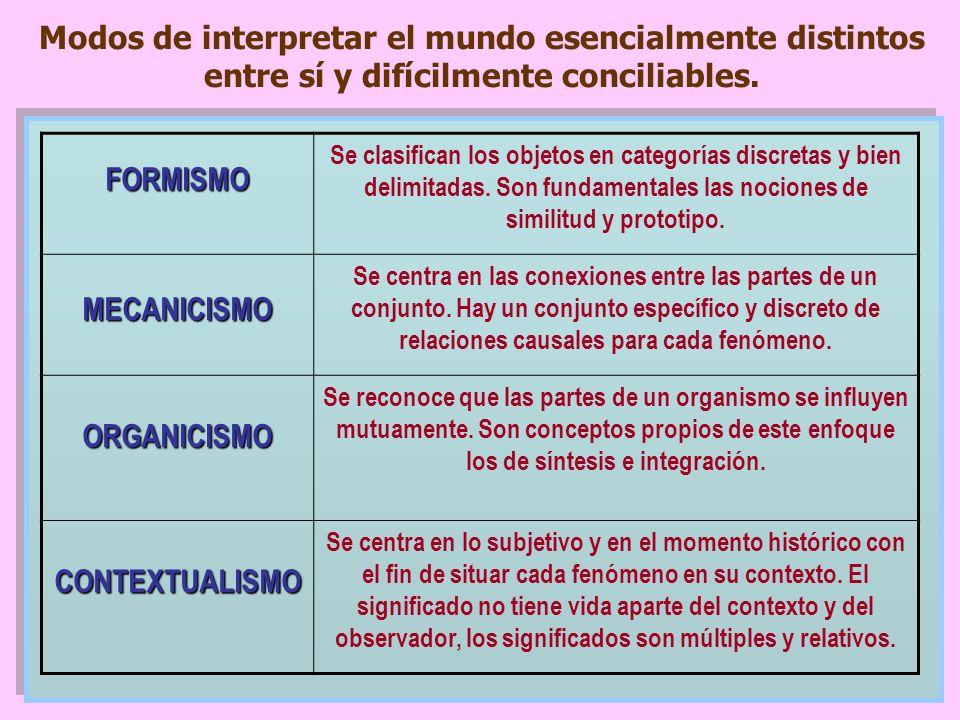 FORMISMO Se clasifican los objetos en categorías discretas y bien delimitadas.