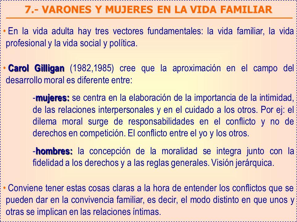 7.- VARONES Y MUJERES EN LA VIDA FAMILIAR En la vida adulta hay tres vectores fundamentales: la vida familiar, la vida profesional y la vida social y política.