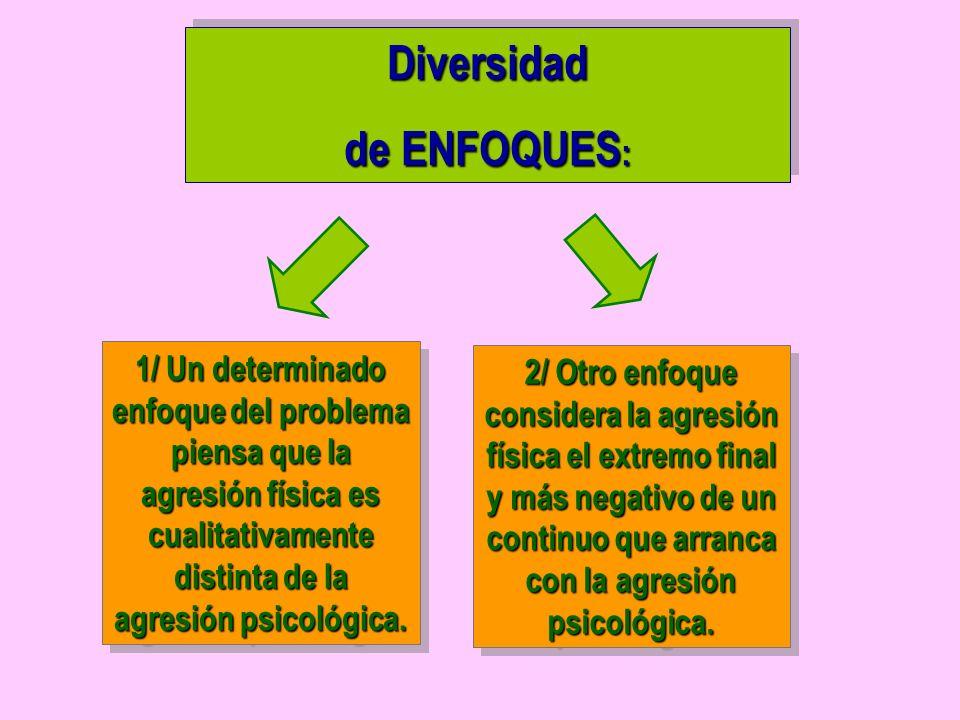 Diversidad de ENFOQUES : Diversidad 1/ Un determinado enfoque del problema piensa que la agresión física es cualitativamente distinta de la agresión psicológica.