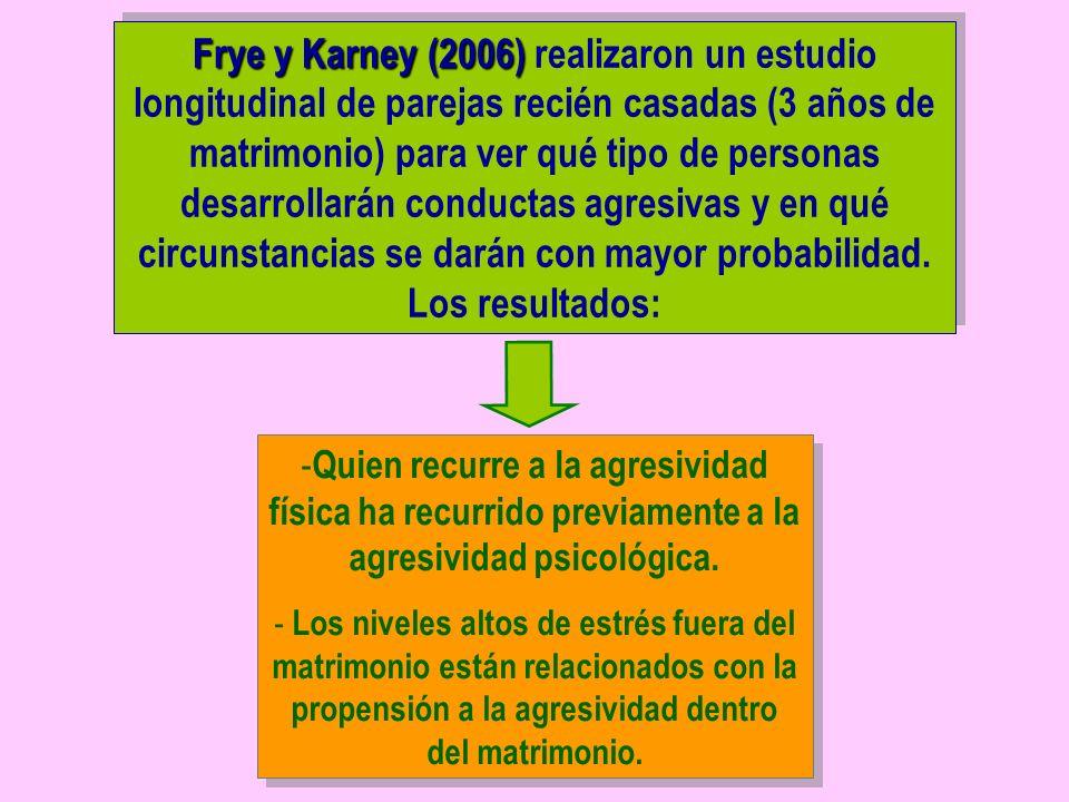 Frye y Karney (2006) Frye y Karney (2006) realizaron un estudio longitudinal de parejas recién casadas (3 años de matrimonio) para ver qué tipo de personas desarrollarán conductas agresivas y en qué circunstancias se darán con mayor probabilidad.
