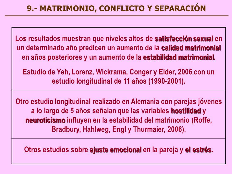 9.- MATRIMONIO, CONFLICTO Y SEPARACIÓN satisfacción sexual calidad matrimonial estabilidad matrimonial Los resultados muestran que niveles altos de satisfacción sexual en un determinado año predicen un aumento de la calidad matrimonial en años posteriores y un aumento de la estabilidad matrimonial.
