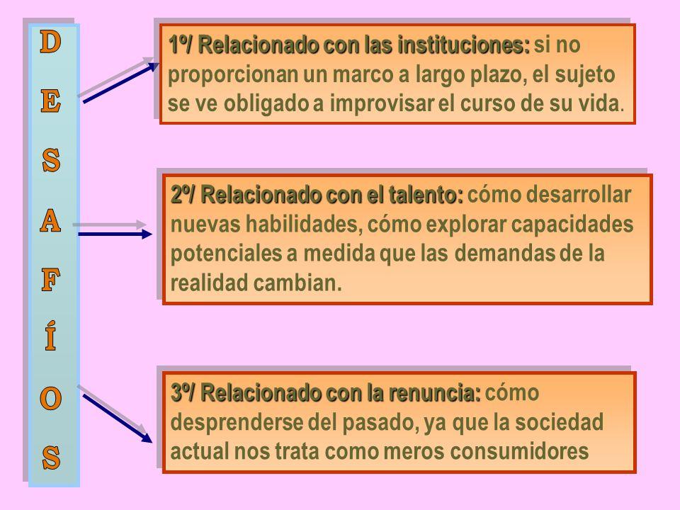1º/ Relacionado con las instituciones: 1º/ Relacionado con las instituciones: si no proporcionan un marco a largo plazo, el sujeto se ve obligado a improvisar el curso de su vida.