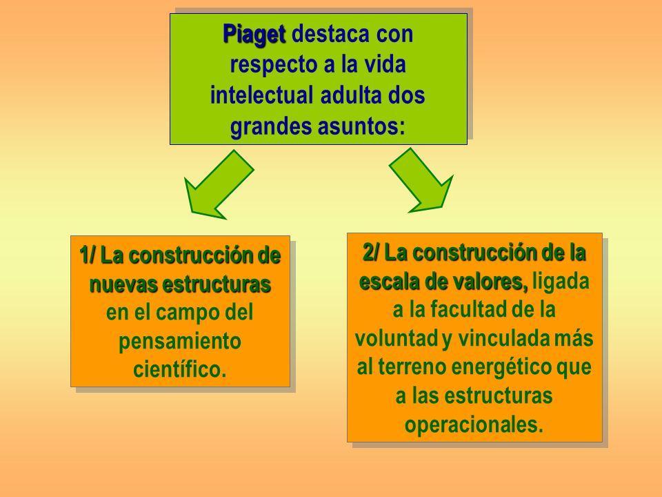 Piaget Piaget destaca con respecto a la vida intelectual adulta dos grandes asuntos: 2/ La construcción de la escala de valores, 2/ La construcción de la escala de valores, ligada a la facultad de la voluntad y vinculada más al terreno energético que a las estructuras operacionales.