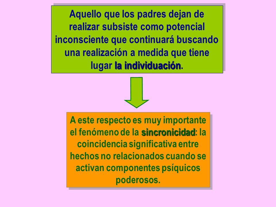 la individuación Aquello que los padres dejan de realizar subsiste como potencial inconsciente que continuará buscando una realización a medida que tiene lugar la individuación.