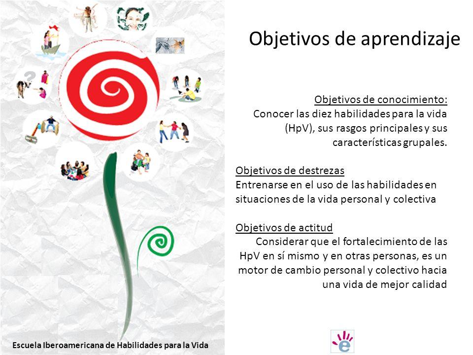 Objetivos de conocimiento: Conocer las diez habilidades para la vida (HpV), sus rasgos principales y sus características grupales.
