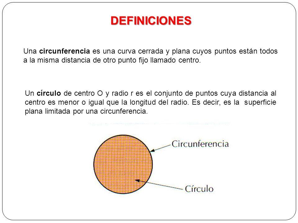 Elementos de la circunferencia centro ELEMENTOS DE LA CIRCUNFERENCIA