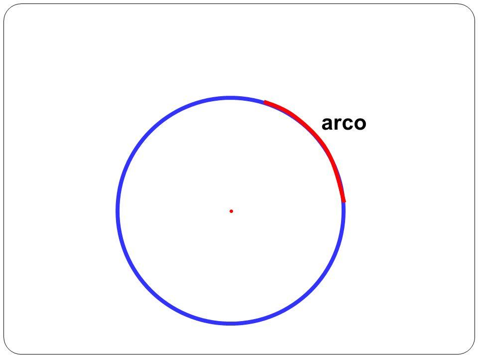 Elementos de la circunferencia arco