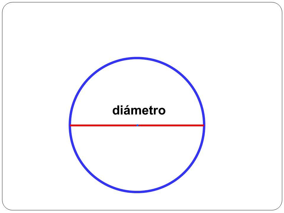 Elementos de la circunferencia cuerda