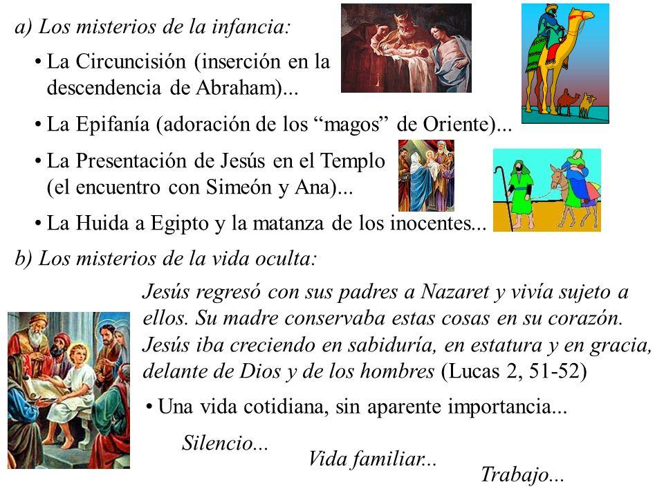 2.2.2.Los misterios de la vida pública de Jesús El Bautismo de Jesús (Lc 3, 21-23)...