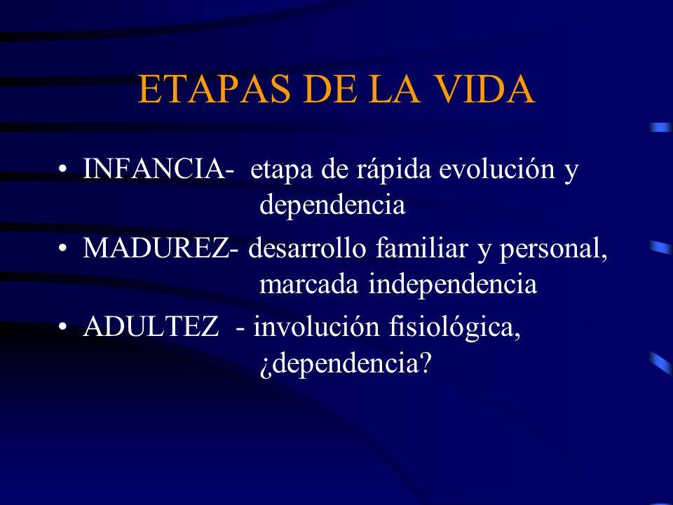 ETAPAS DE LA VIDA INFANCIA- etapa de rápida evolución y dependencia MADUREZ- desarrollo familiar y personal, marcada independencia ADULTEZ - involució