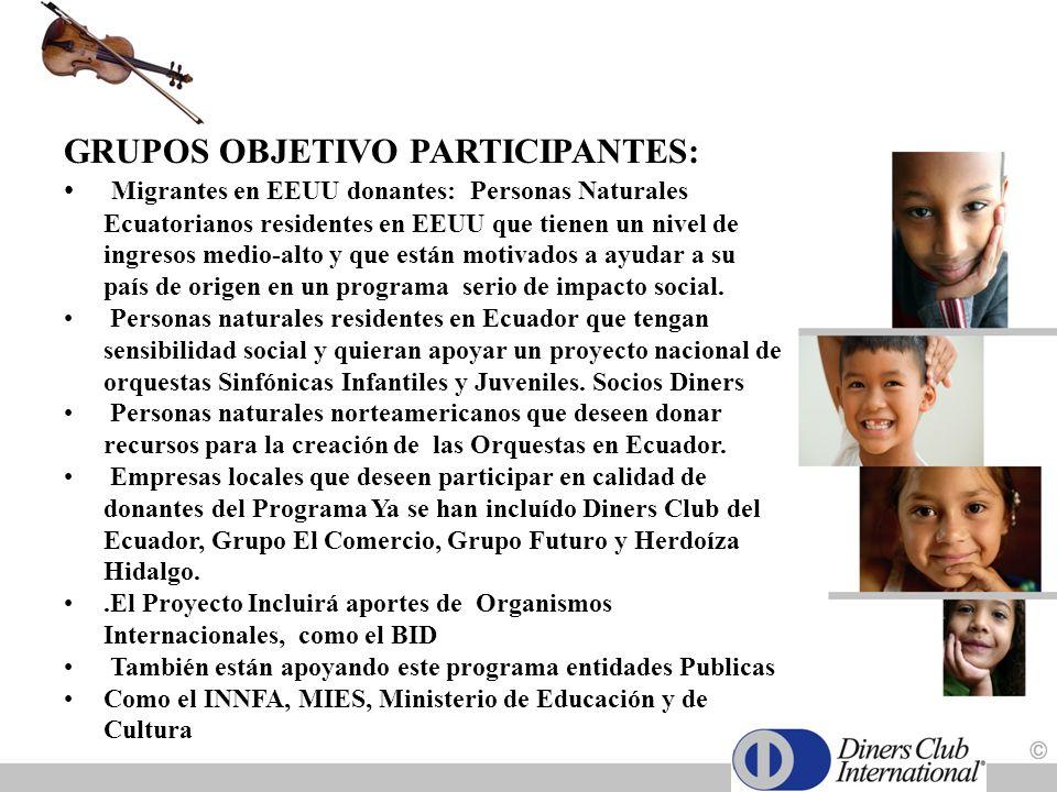 GRUPOS OBJETIVO PARTICIPANTES: Migrantes en EEUU donantes: Personas Naturales Ecuatorianos residentes en EEUU que tienen un nivel de ingresos medio-al