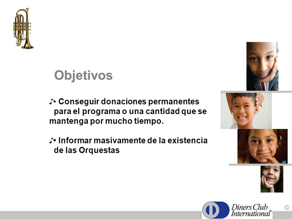 La Campaña de comunicación Contribuyeron muchos actores Equipo de Diners de Responsabilidad Social Grupo de Creativos del Ecuador ( 17) Yague Publipromueve