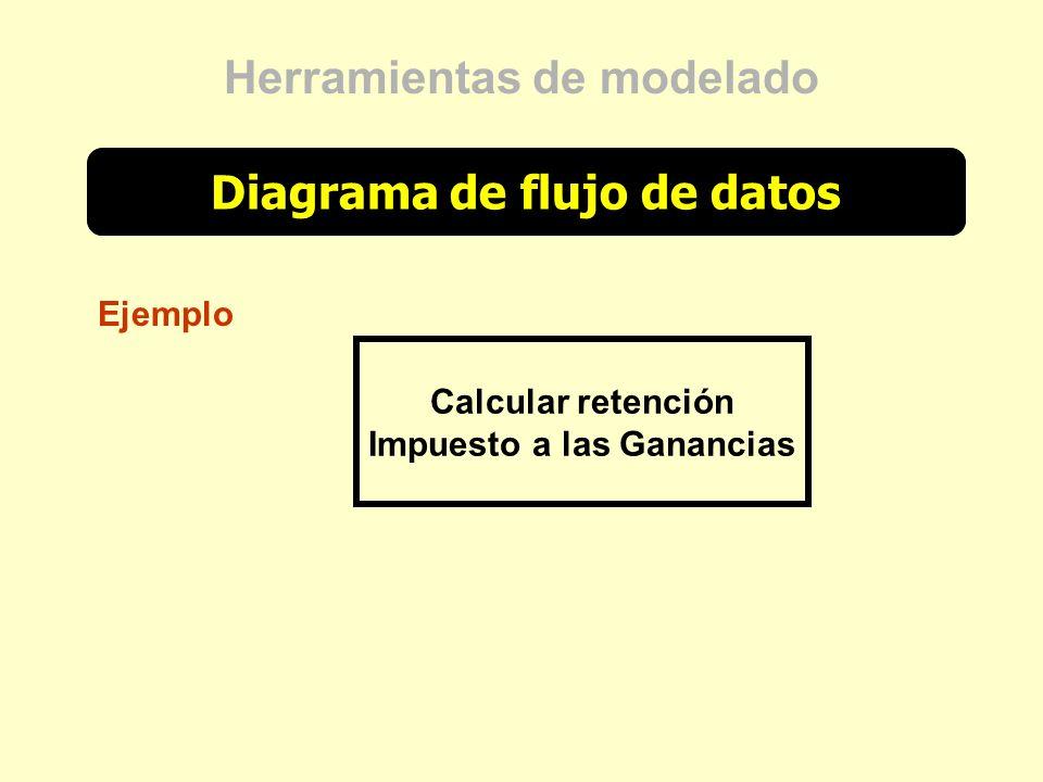 Diagrama de flujo de datos Herramientas de modelado Calcular retención Impuesto a las Ganancias Ejemplo