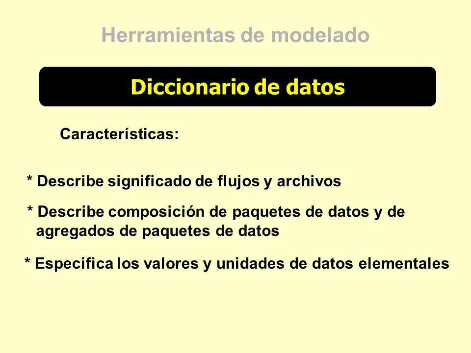 Diccionario de datos Herramientas de modelado Características: * Describe significado de flujos y archivos * Describe composición de paquetes de datos