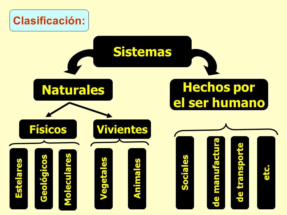 Clasificación: Naturales Sistemas Hechos por el ser humano FísicosVivientes EstelaresGeológicos Moleculares VegetalesAnimalesSocialesde manufacturade