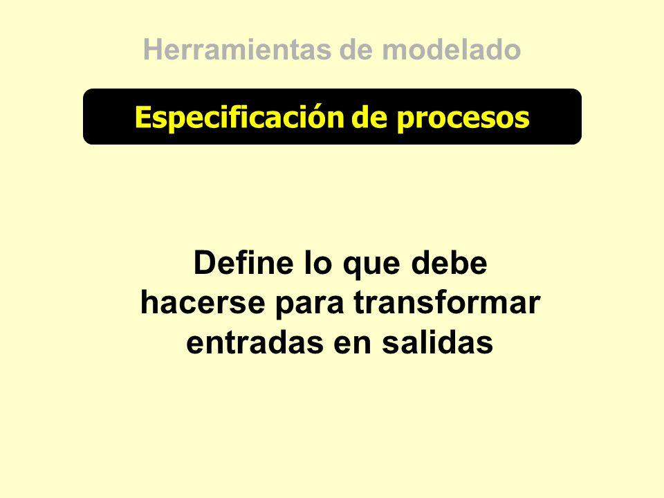 Herramientas de modelado Especificación de procesos Define lo que debe hacerse para transformar entradas en salidas