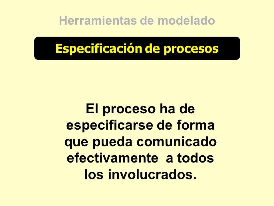 Herramientas de modelado Especificación de procesos El proceso ha de especificarse de forma que pueda comunicado efectivamente a todos los involucrado