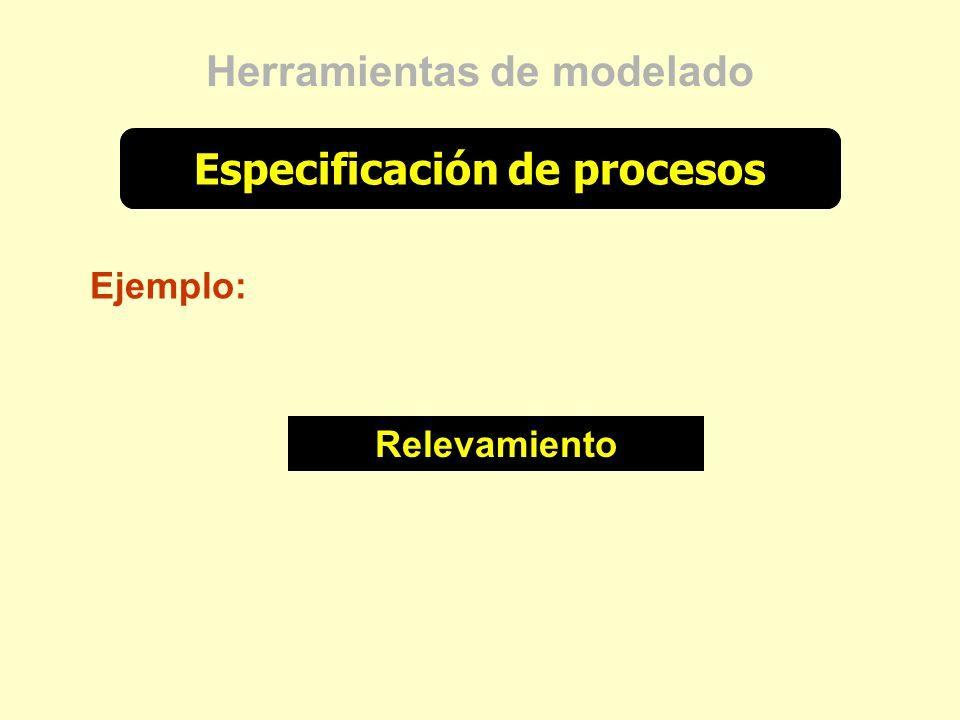 Herramientas de modelado Especificación de procesos Relevamiento Ejemplo: