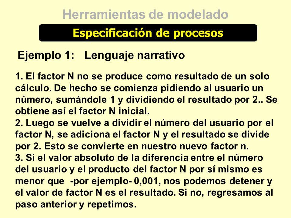 Herramientas de modelado Especificación de procesos Ejemplo 1: Lenguaje narrativo 1. El factor N no se produce como resultado de un solo cálculo. De h