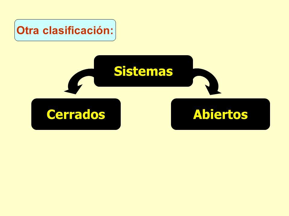 Otra clasificación: Cerrados Sistemas Abiertos