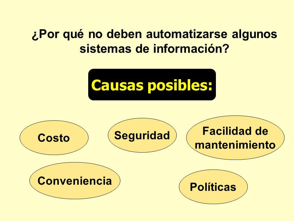 ¿Por qué no deben automatizarse algunos sistemas de información? Causas posibles: Costo Conveniencia Seguridad Facilidad de mantenimiento Políticas