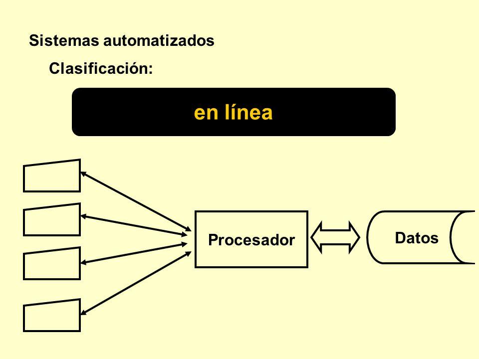 Sistemas automatizados en línea Clasificación: Procesador Datos