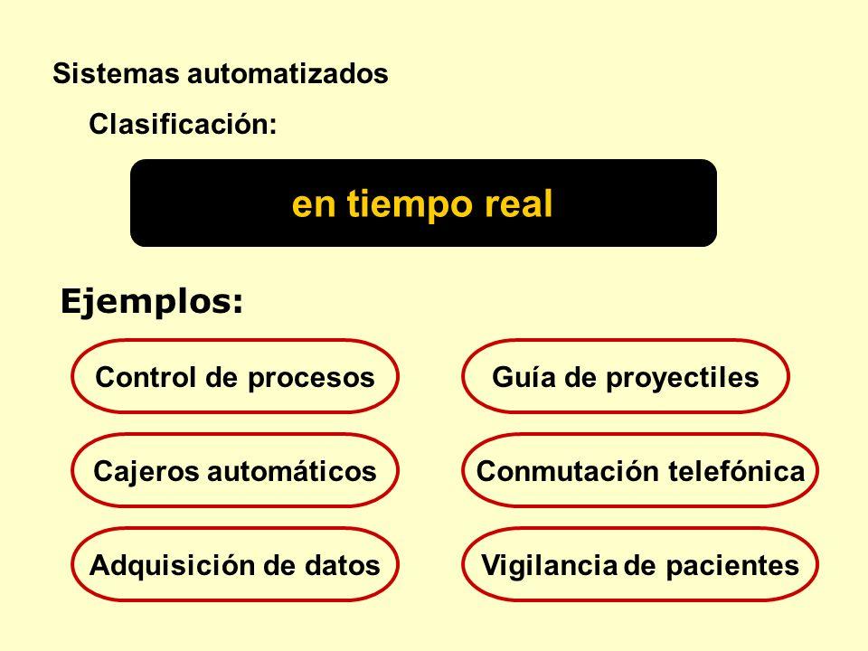 Sistemas automatizados en tiempo real Clasificación: Ejemplos: Control de procesos Cajeros automáticos Adquisición de datos Guía de proyectiles Conmut