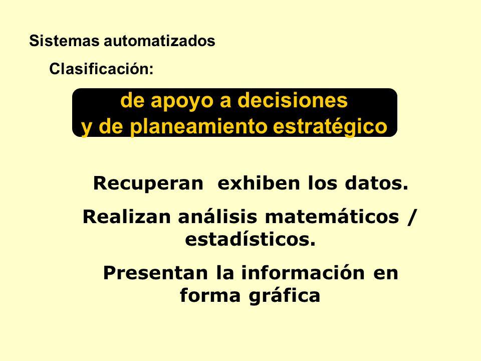 Sistemas automatizados de apoyo a decisiones y de planeamiento estratégico Clasificación: Recuperan exhiben los datos. Realizan análisis matemáticos /