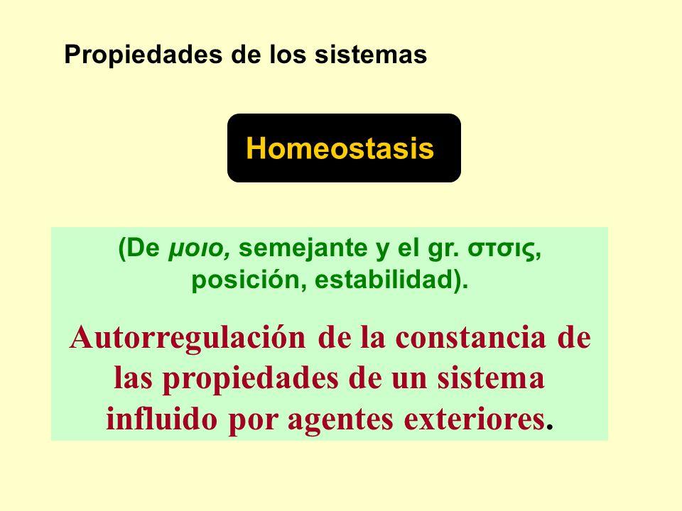 Propiedades de los sistemas Homeostasis (De μοιο, semejante y el gr. στσις, posición, estabilidad). Autorregulación de la constancia de las propiedade