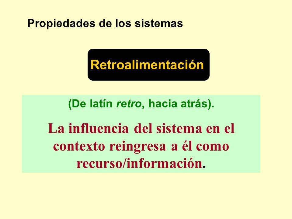 Propiedades de los sistemas Retroalimentación (De latín retro, hacia atrás). La influencia del sistema en el contexto reingresa a él como recurso/info