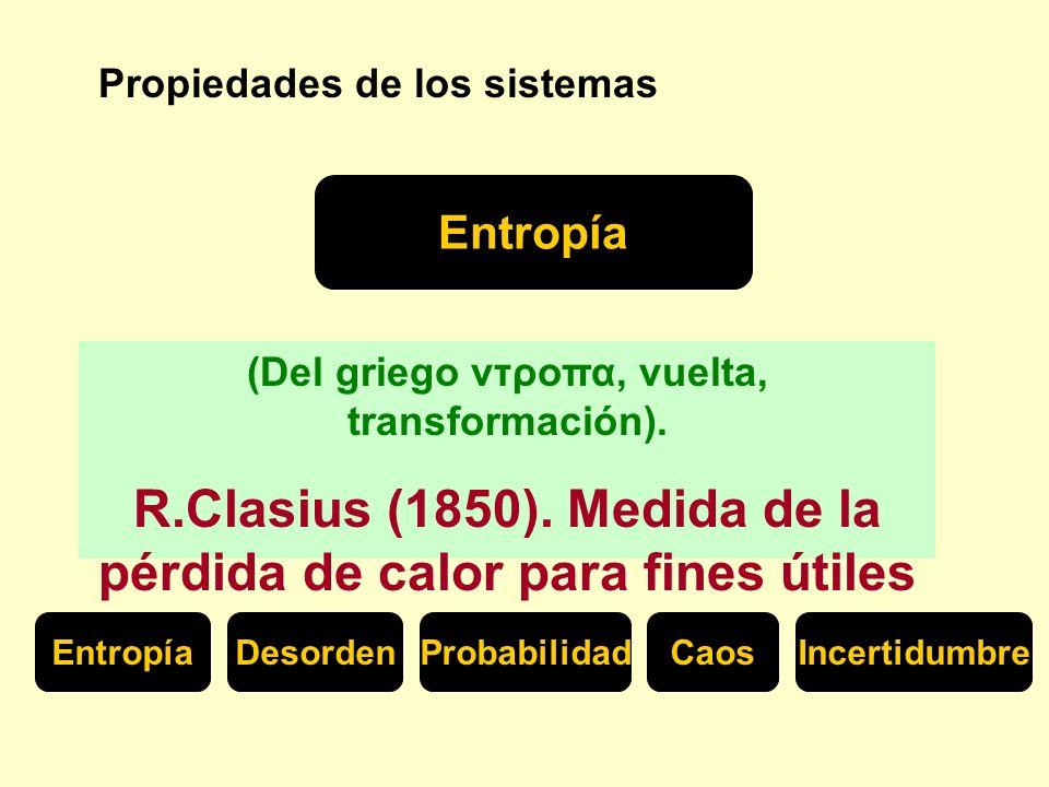Propiedades de los sistemas Entropía (Del griego ντροπα, vuelta, transformación). R.Clasius (1850). Medida de la pérdida de calor para fines útiles En