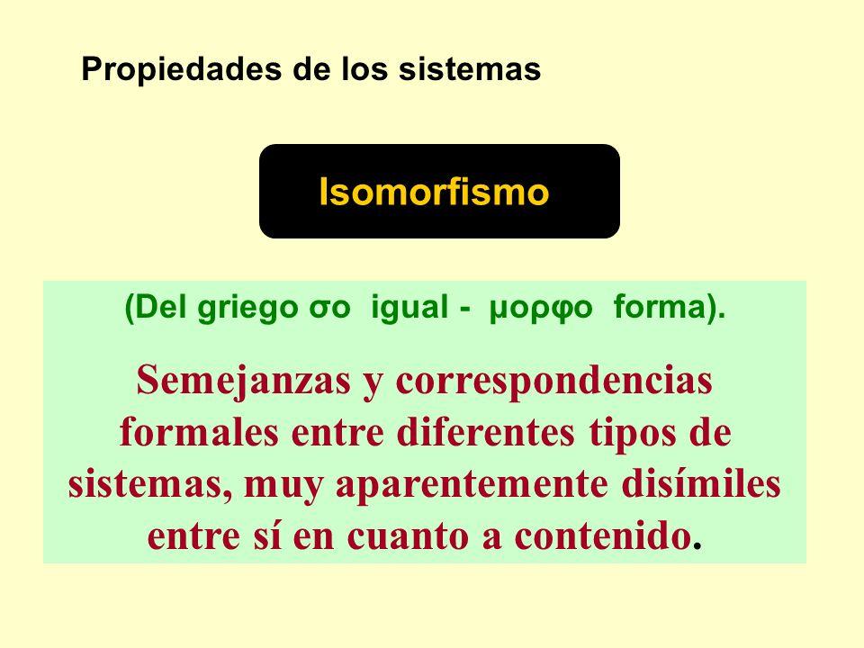 Propiedades de los sistemas Isomorfismo (Del griego σο igual - μορφο forma). Semejanzas y correspondencias formales entre diferentes tipos de sistemas