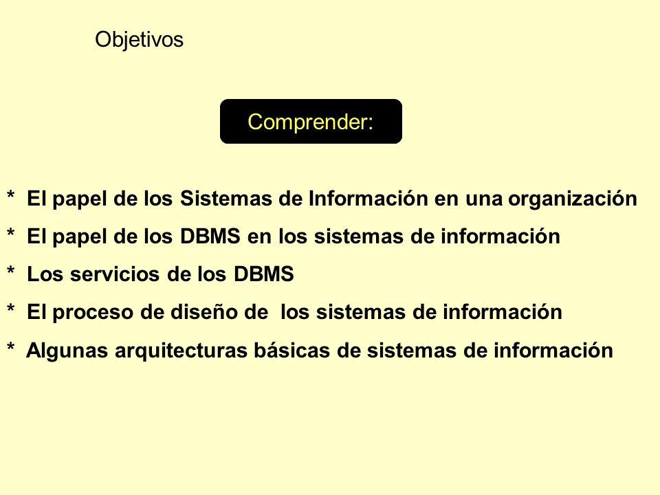 * El papel de los Sistemas de Información en una organización * El papel de los DBMS en los sistemas de información * Los servicios de los DBMS * El p
