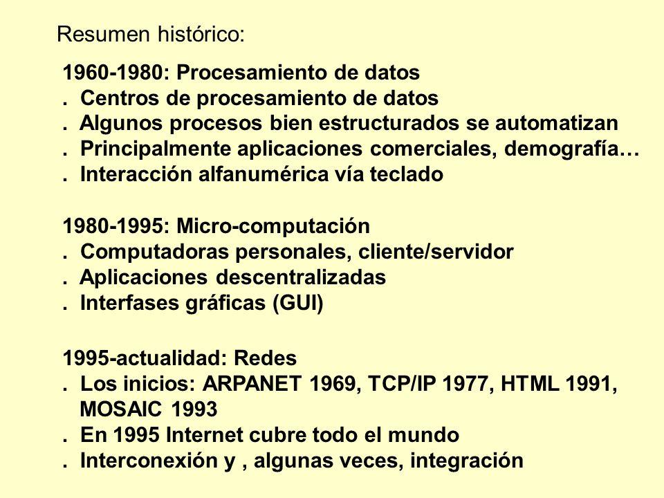 1960-1980: Procesamiento de datos. Centros de procesamiento de datos. Algunos procesos bien estructurados se automatizan. Principalmente aplicaciones