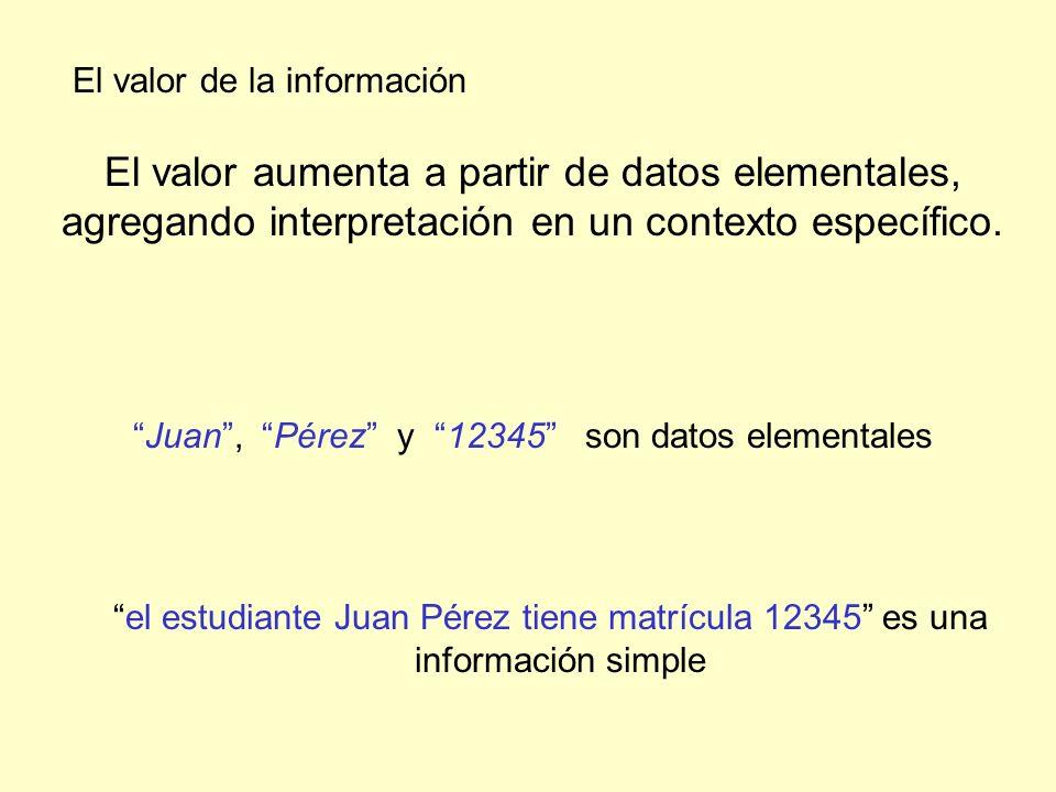 El valor aumenta a partir de datos elementales, agregando interpretación en un contexto específico. Juan, Pérez y 12345 son datos elementales El valor
