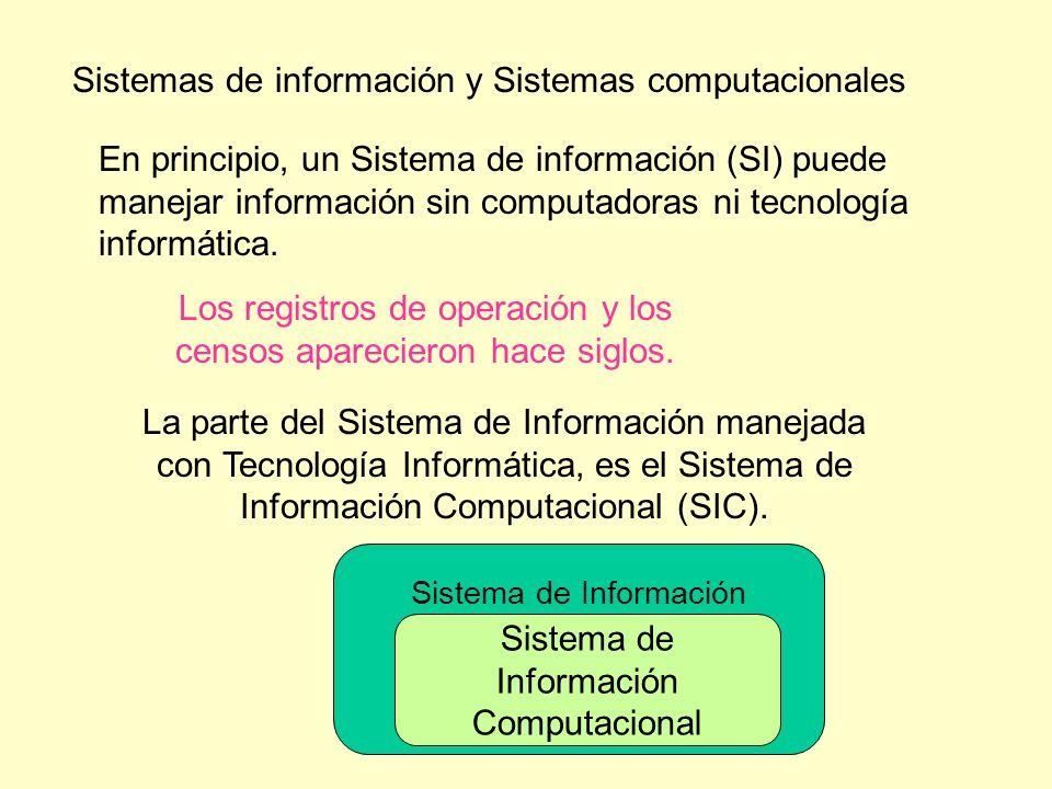 Sistemas de información y Sistemas computacionales En principio, un Sistema de información (SI) puede manejar información sin computadoras ni tecnolog