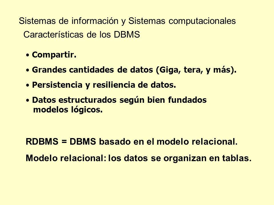 Sistemas de información y Sistemas computacionales Características de los DBMS Compartir. Grandes cantidades de datos (Giga, tera, y más). Persistenci