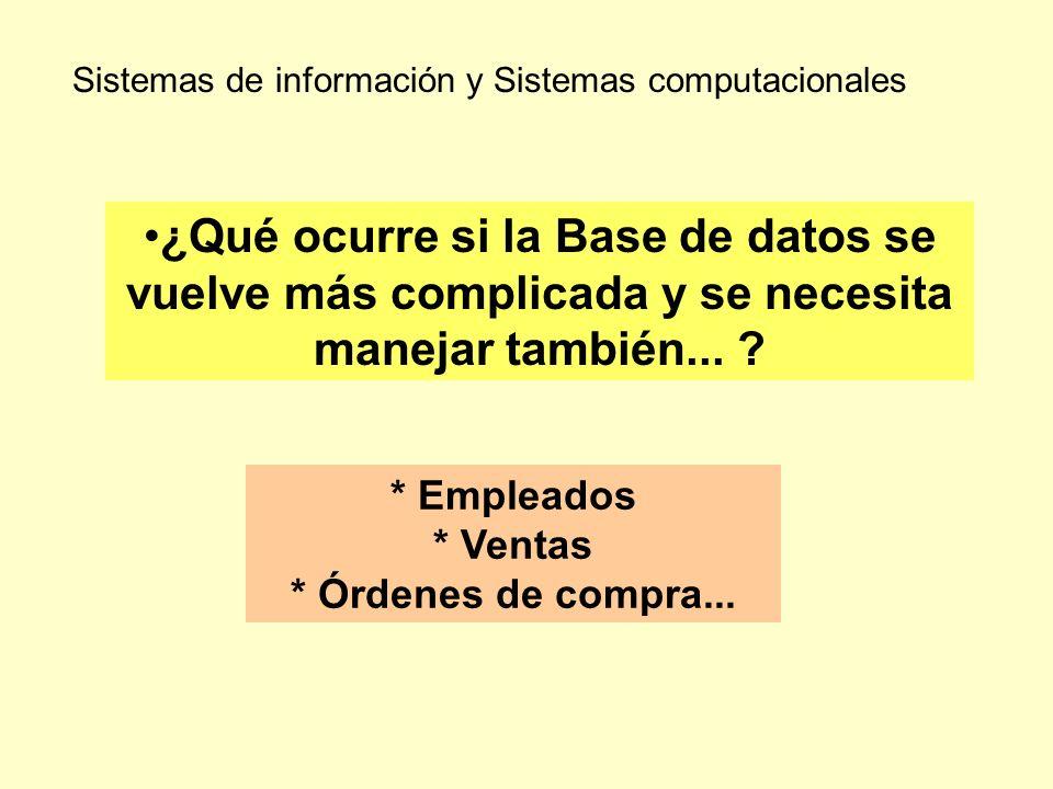 Sistemas de información y Sistemas computacionales * Empleados * Ventas * Órdenes de compra... ¿Qué ocurre si la Base de datos se vuelve más complicad