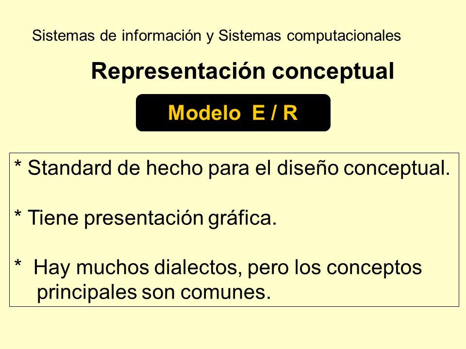 Sistemas de información y Sistemas computacionales * Standard de hecho para el diseño conceptual. * Tiene presentación gráfica. * Hay muchos dialectos